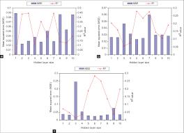 Large Bmi Chart Bmi Large Frame Chart Men Of International Journal Of