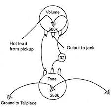epiphone wiring diagram forum wirdig ep 4143 000 wiring kit for gibson les paul sg on sg wiring