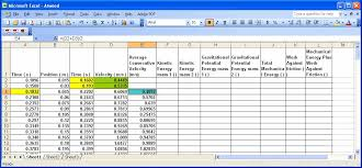 atwood excel spreadsheet calculate