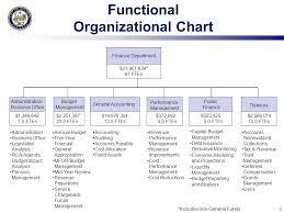 Functional Organizational Chart Www Picsbud Com