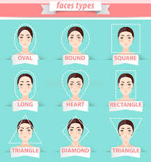 Glasses And Face Shape Chart Womens Face Shapes Stock Illustrations 316 Womens Face