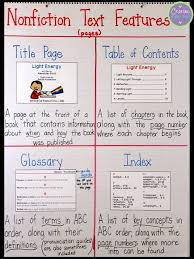 Nonfiction Text Features Anchor Chart Printable Nonfiction Text Features Anchor Chart Including A Freebie