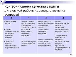 Создание доклада для защиты дипломной работы презентация онлайн  Критерии оценки качества защиты дипломной работы доклад ответы на вопросы