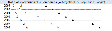 excel dot plot create excel dot plots in cell tutorial and downloadable template