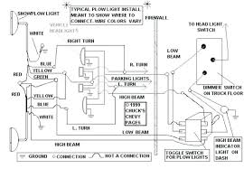 fisher v plow wiring diagram 1999 wiring diagrams schematic boss snow plow solenoid wiring diagram fisher v harness trusted o boss plow wiring harness diagram fisher v plow wiring diagram 1999