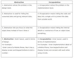Java Design Patterns Interview Questions Best Top 48 Java Design Pattern Interview Questions Answers For