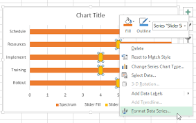 Excel Sliding Scale Chart How To Make An Excel Project Status Spectrum Chart Excel