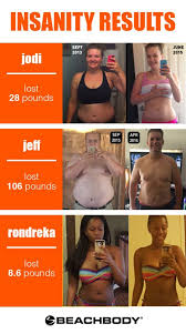 have you tried insanity workout check out these insane results best at home workouts insanity shaun t beachbody workouts how to lose weight