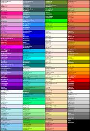 A general color chart has all the primary colors, secondary colors and beyond. Color Names Ii Hexadecimal Color Color Names Chart Web Colors
