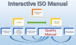 Quality Manual Template ISO 2424 Manual 14