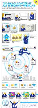 Infographic How Job Search May Look Like In Emojis Career