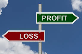 Proffit And Loss Checklist Creating And Using A Profit And Loss Statement