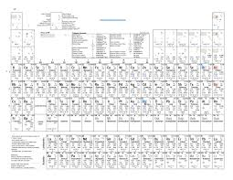 29 Printable Periodic Tables Free Download Template Lab