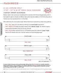 Part No Quantity Description Diameter Length Pdf