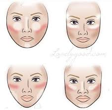 how to blush highlight and contour based on your face shape style for days makeup face shapes face contouring