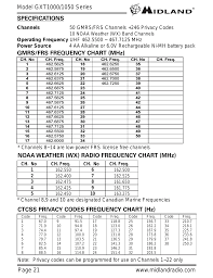 Gmrs Frs Frequency Chart Mhz Noaa Weather Wx Radio