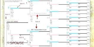 Printable Genealogy Charts Trumptopia Info