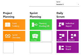 Scrum Meeting Template Daily Scrum Meeting Template Excel Template124