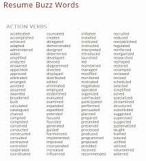 Words To Use In A Cover Letter Words To Use In A Resume Describe Yourself Beautiful Strong Cover