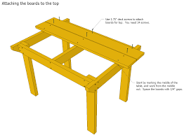 diy outdoor furniture plans. Attaching The Top Diy Outdoor Furniture Plans
