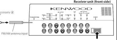 i have a kenwood kvt 617 but i dont know how to wire it properly graphic