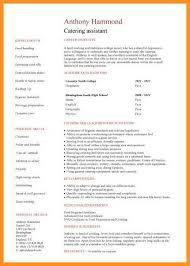 Resume With No Experience Template Custom 4848 Example Of Resume With No Experience Wear488
