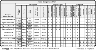 Powers Epoxy Comparison Chart Pp Blade8 Power Pole Shallow Water Anchor