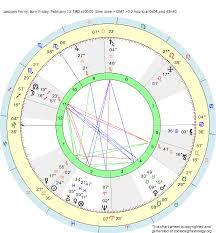Birth Chart Jacques Ferny Aquarius Zodiac Sign Astrology