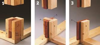 framing corners intersecting walls