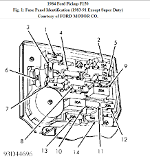 is there a diagram showing what fuses go where and how many amps 1976 ford f150 fuse box diagram at 1977 Ford F150 Fuse Box Diagram