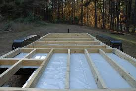 tiny house on wheels builders. How To Build A Tiny House, Building House On Wheels Builders O