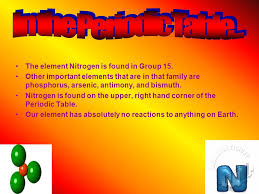 Our element is called nitrogen. The symbol for it on the Periodic ...