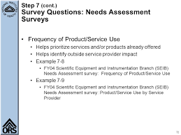 Customer Assessment Office Of Quality Management - Ppt Download