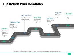 Hr Action Plan Roadmap Ppt Powerpoint Presentation Gallery