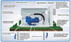 similiar lawn sprinkler system diagram keywords 502 mpi engine additionally lawn sprinkler system pump wiring diagram