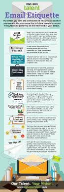 Dos And Donts Of Email Etiquette Vonazon Talent