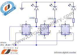 johnson digital counter circuit diagram using d flip flop 7474 (3 Wiring Diagram For Counter johnson digital counter circuit diagram using d flip flop 7474 (3 bit 4 bit) with animation simulation circuits gallery wiring diagram for intermatic sprinkler timer
