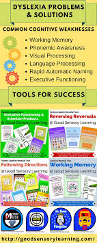 17 best ideas about working memory executive good sensory learning offers a large selection of dyslexia remedial tools that strengthening working memory