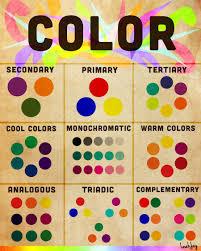 Ys Paint Color Chart Teoria Dei Colori Ys Activity Ideas Art Tutorials Art