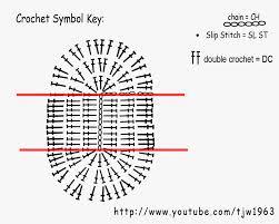 Crochet Oval Pattern Custom Design Ideas