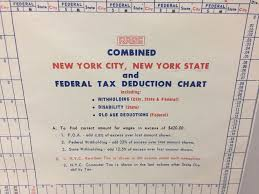 New Federal Withholding Charts 1969 Combination Tax Chart Deduction Wages Nyc New York