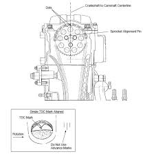 wiring diagram for 2013 polaris ranger the wiring diagram 2003 polaris ranger wiring diagram nilza wiring diagram