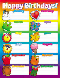 Sparklebox Birthday Charts Editable Birthday Chart Printable Bedowntowndaytona Com