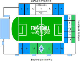 Metallurg Stadion Fc Krylia Sovetov Samara Football Tripper