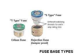 fuse boxes and different types of fuses box of fuses unturned id some fuses require an edison base adapter to work in the fuse box home cost com 2006