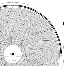 Fx 898442 Foxboro Circular Chart
