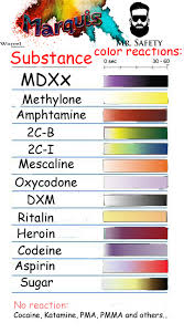 Mdma Color Chart Marquis Simons Reagents 5ml