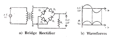 wiring diagram bridge rectifier wiring image circuit diagram rectifier circuit auto wiring diagram schematic on wiring diagram bridge rectifier