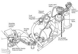 1999 nissan altima engine diagram auto engine and parts diagram 2001 nissan altima engine diagram nissan altima 2 4 2001 auto images and specification in 1999 nissan altima engine diagram
