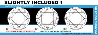 Diamond Clarity Chart Si1 Si1 Clarity Diamonds Jewelry Secrets
